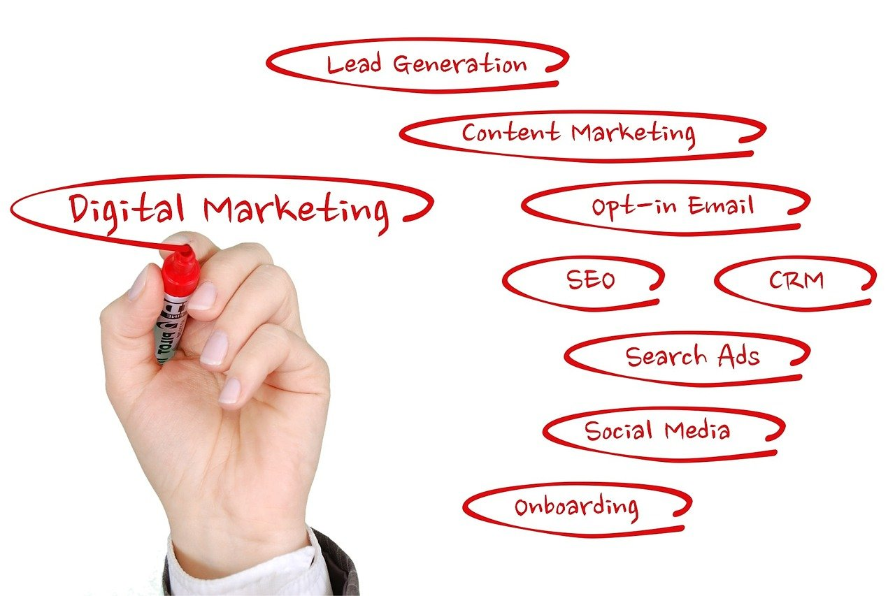 Read more about the article Lift your business with the best digital marketing agency in Cleveland